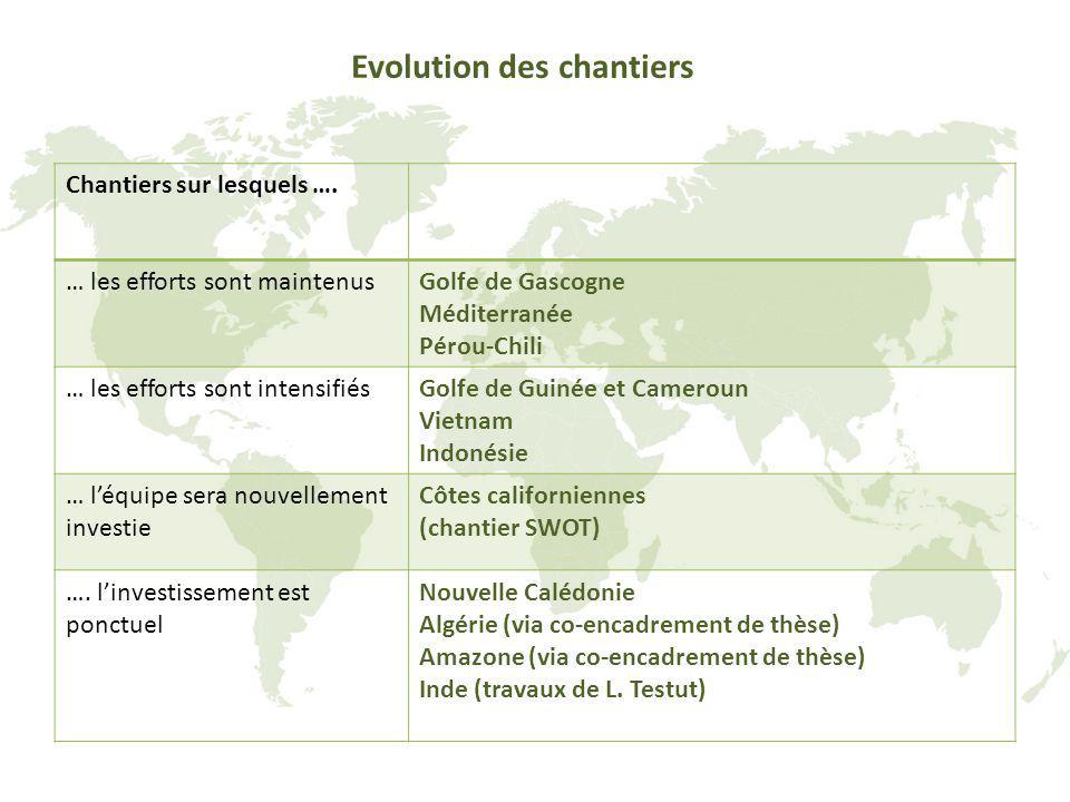 Evolution des chantiers