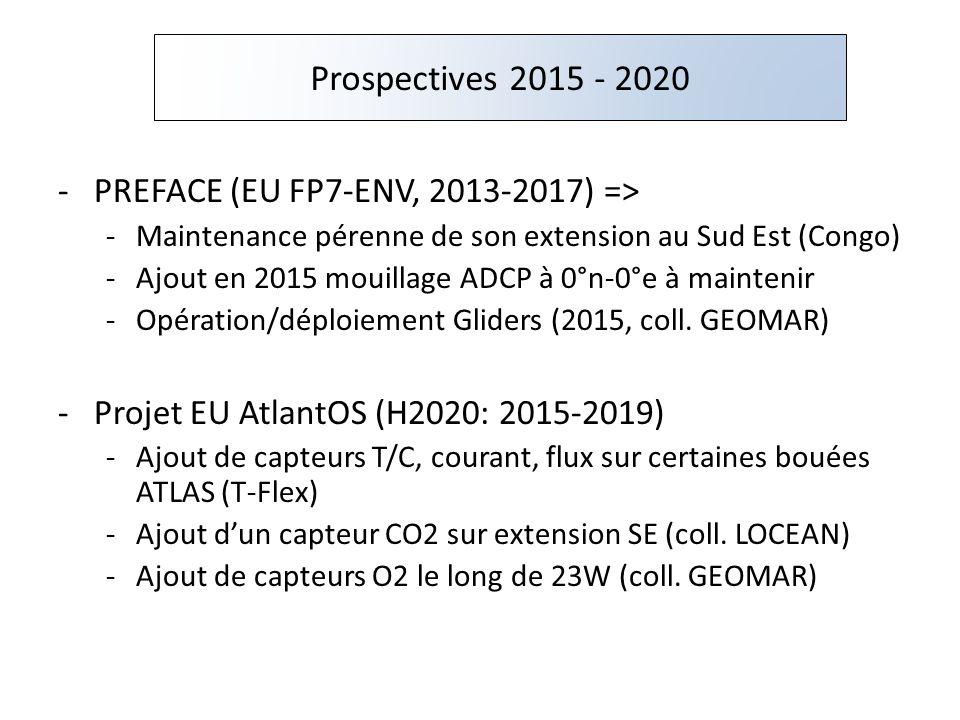Prospectives 2015 - 2020 PREFACE (EU FP7-ENV, 2013-2017) =>