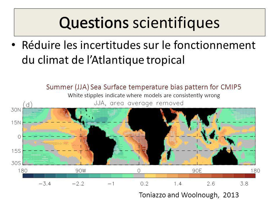 Questions scientifiques