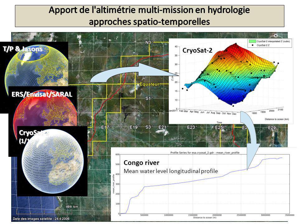 Apport de l altimétrie multi-mission en hydrologie approches spatio-temporelles
