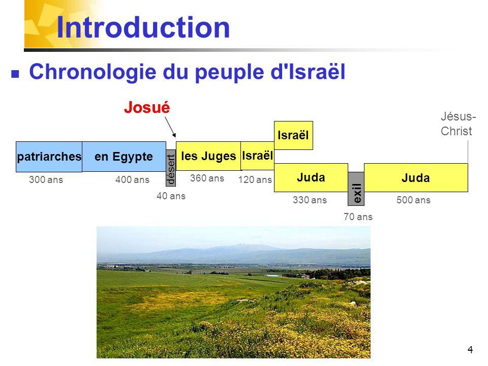 Introduction Chronologie du peuple d Israël Josué Jésus-Christ Israël