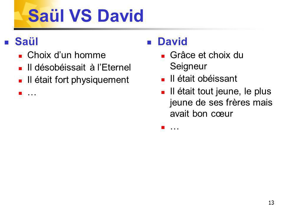 Saül VS David Saül David Choix d'un homme Il désobéissait à l'Eternel