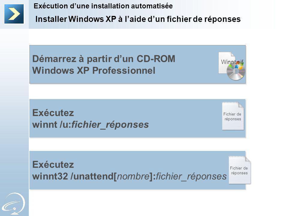Démarrez à partir d'un CD-ROM Windows XP Professionnel