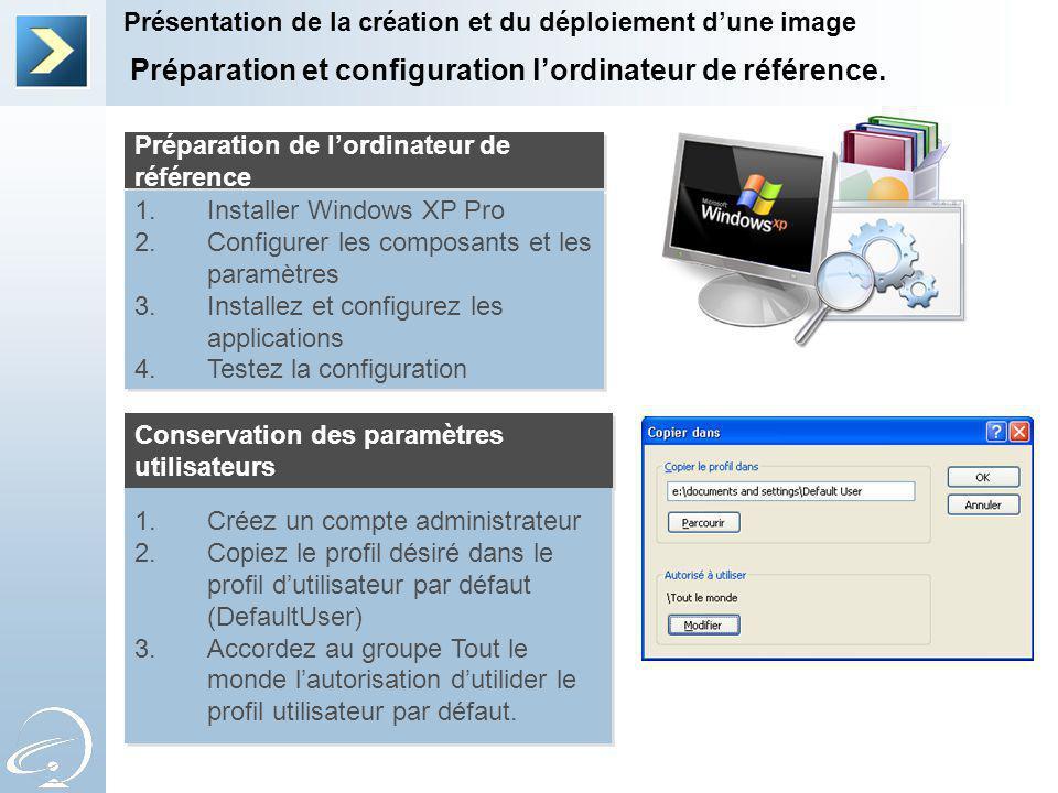 Préparation et configuration l'ordinateur de référence.