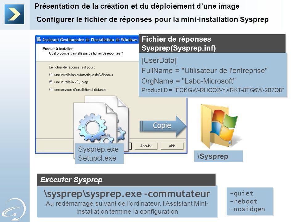 Configurer le fichier de réponses pour la mini-installation Sysprep