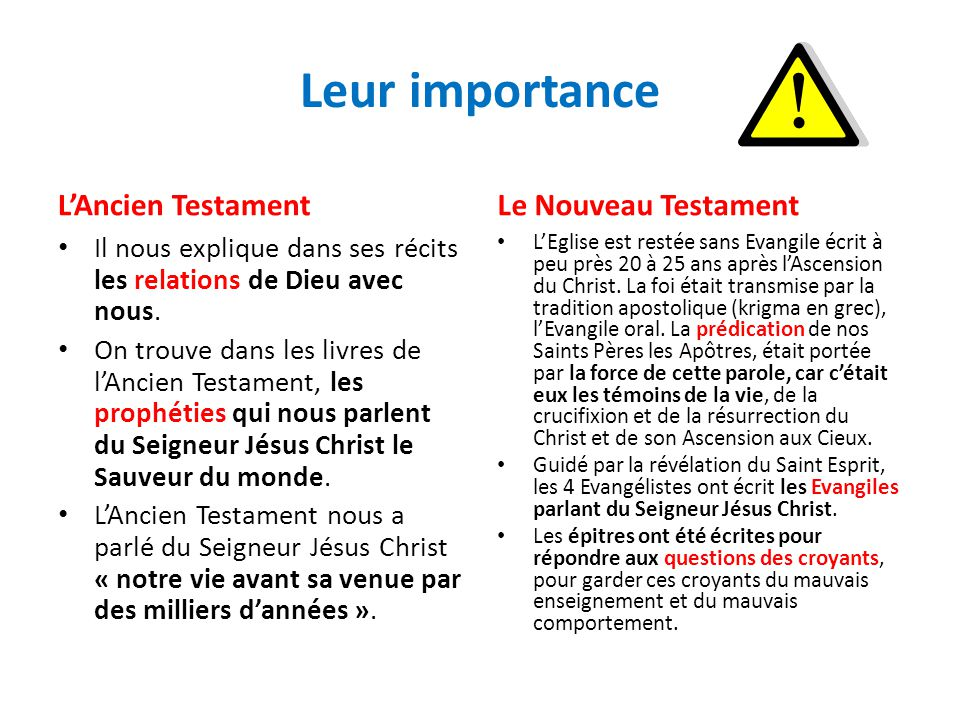 Leur importance L'Ancien Testament Le Nouveau Testament