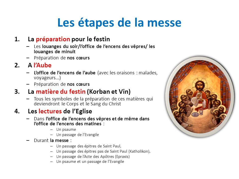 Les étapes de la messe La préparation pour le festin A l'Aube