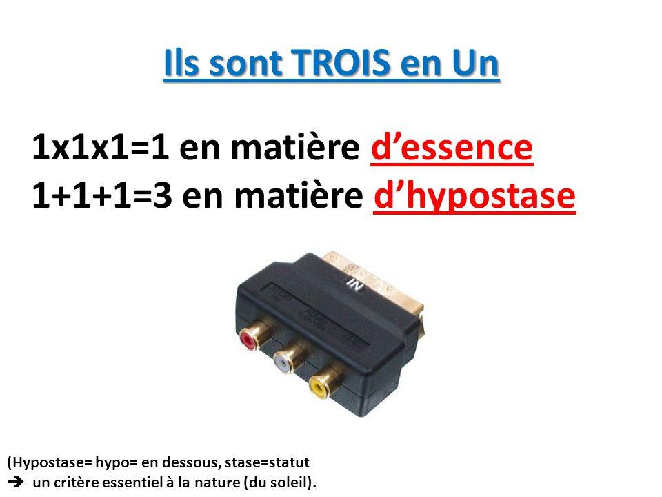 1x1x1=1 en matière d'essence 1+1+1=3 en matière d'hypostase