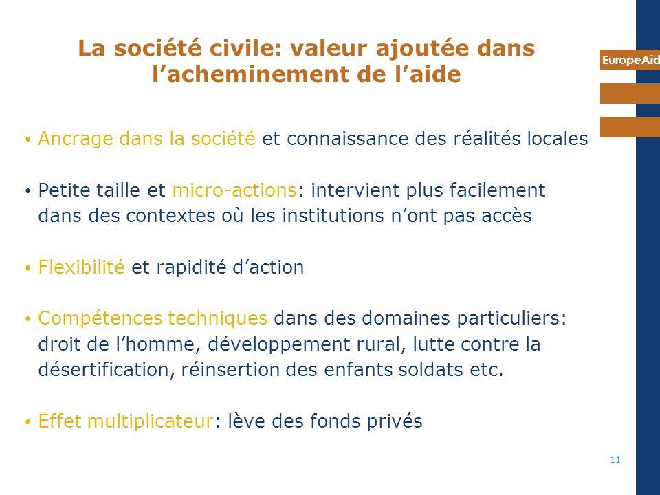 La société civile: valeur ajoutée dans l'acheminement de l'aide