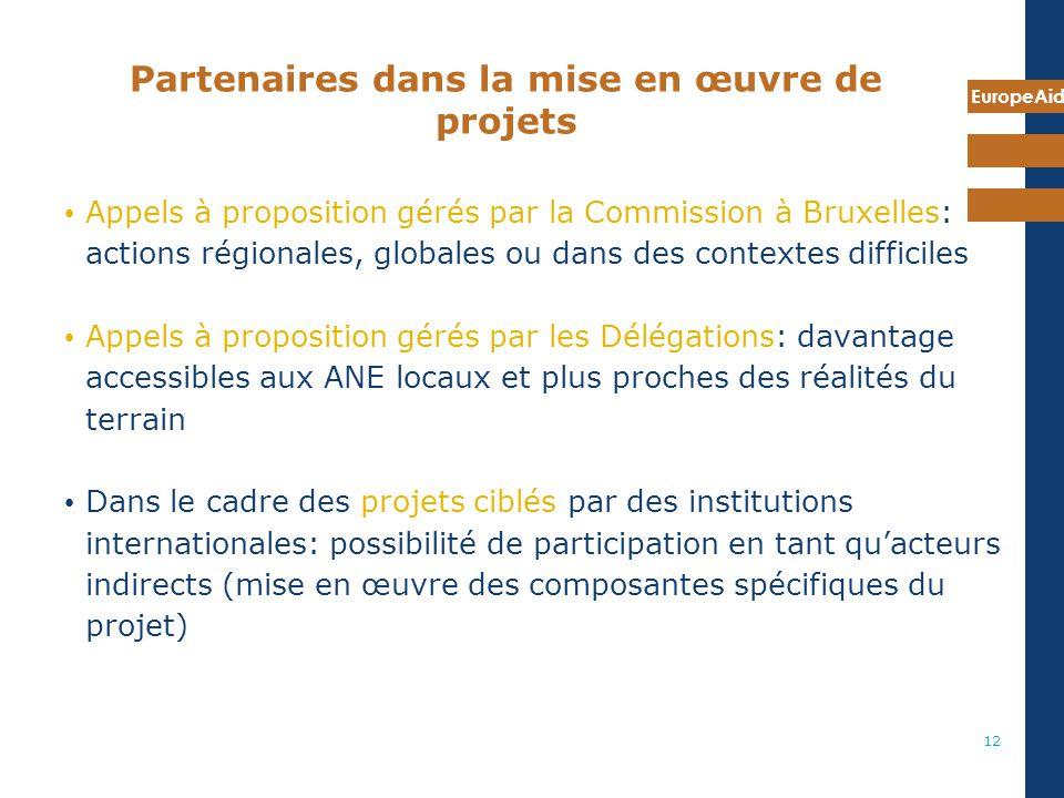 Partenaires dans la mise en œuvre de projets