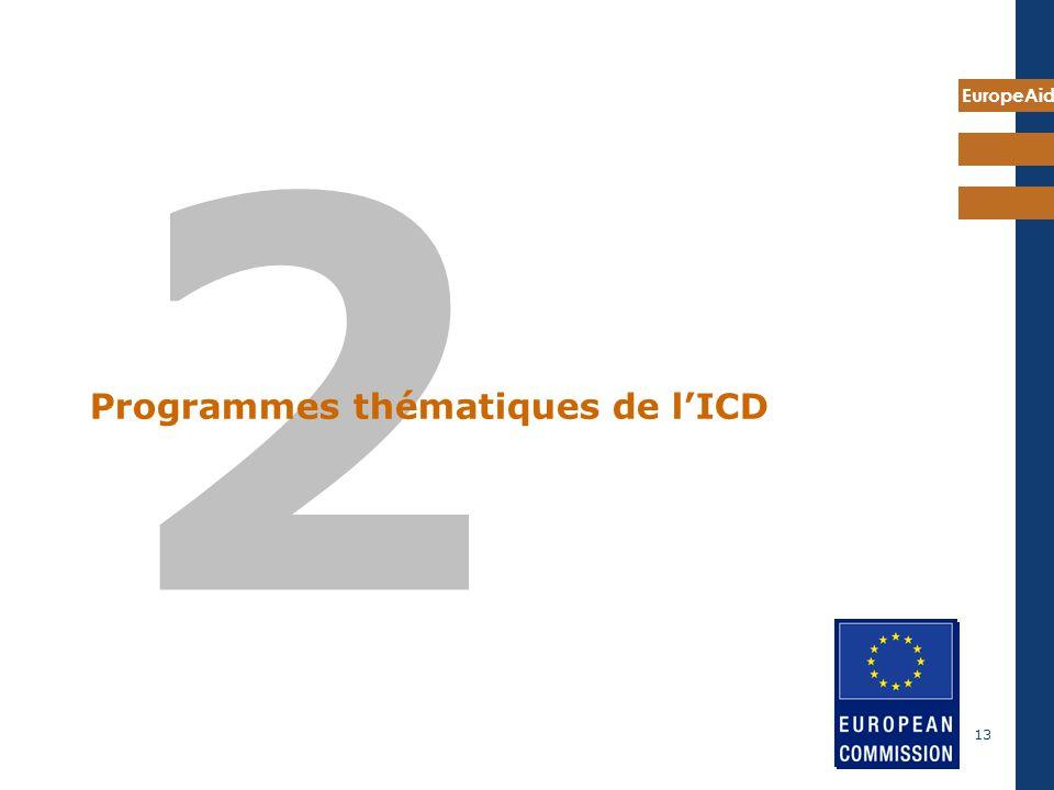 Programmes thématiques de l'ICD