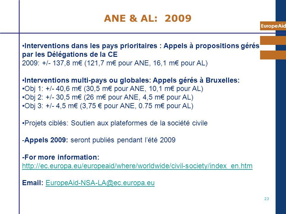 7 mai 2009 ANE & AL: 2009. Interventions dans les pays prioritaires : Appels à propositions gérés par les Délégations de la CE.