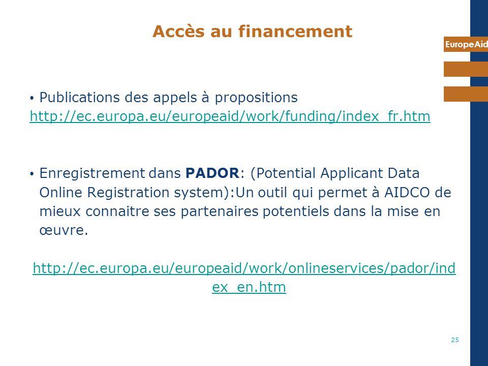 Accès au financement Publications des appels à propositions