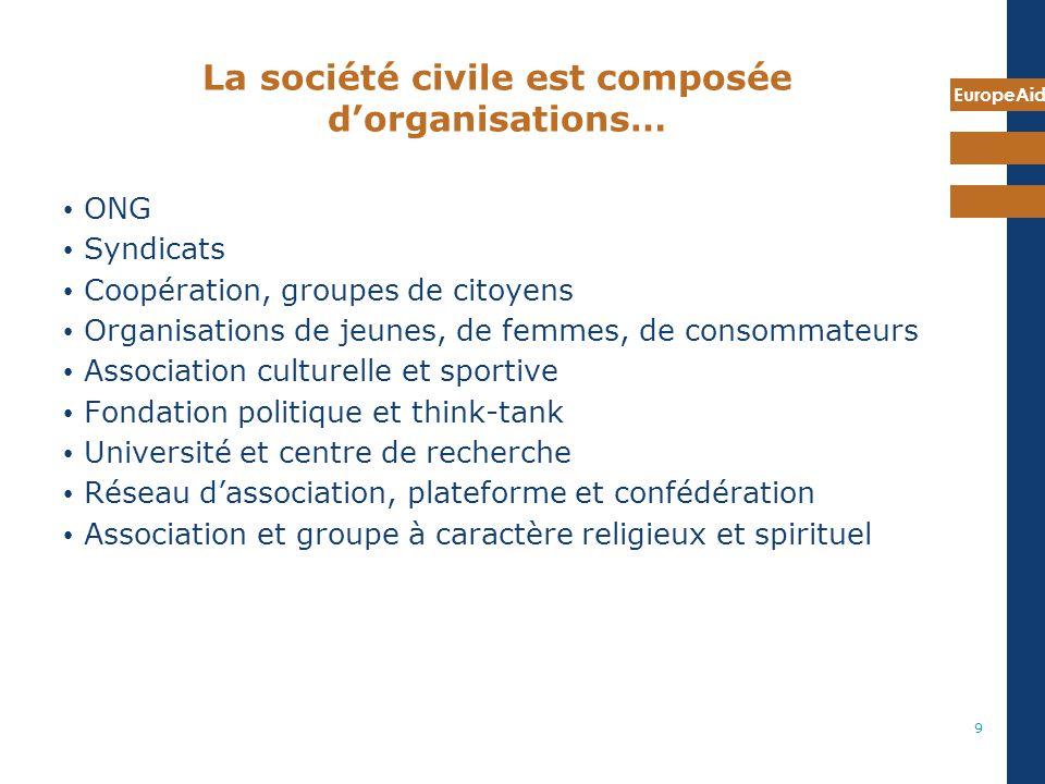 La société civile est composée d'organisations…