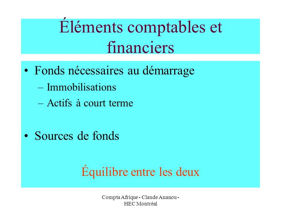 Éléments comptables et financiers