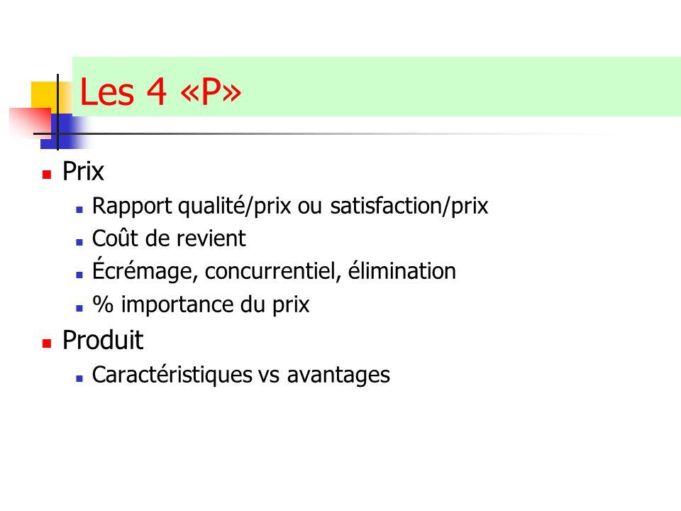 Les 4 «P» Prix Produit Rapport qualité/prix ou satisfaction/prix