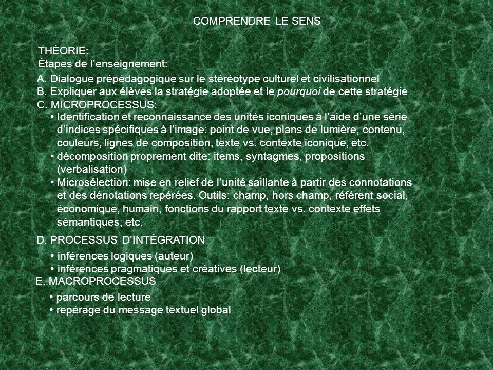 COMPRENDRE LE SENS THÉORIE: Étapes de l'enseignement: A. Dialogue prépédagogique sur le stéréotype culturel et civilisationnel.