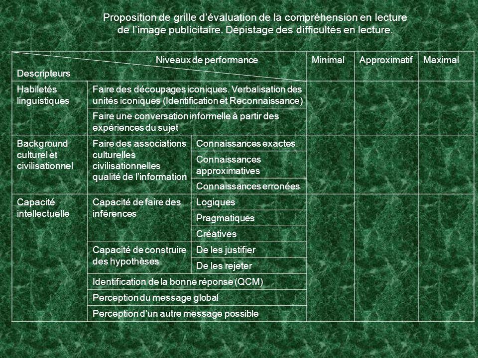 Proposition de grille d'évaluation de la compréhension en lecture de l'image publicitaire. Dépistage des difficultés en lecture.
