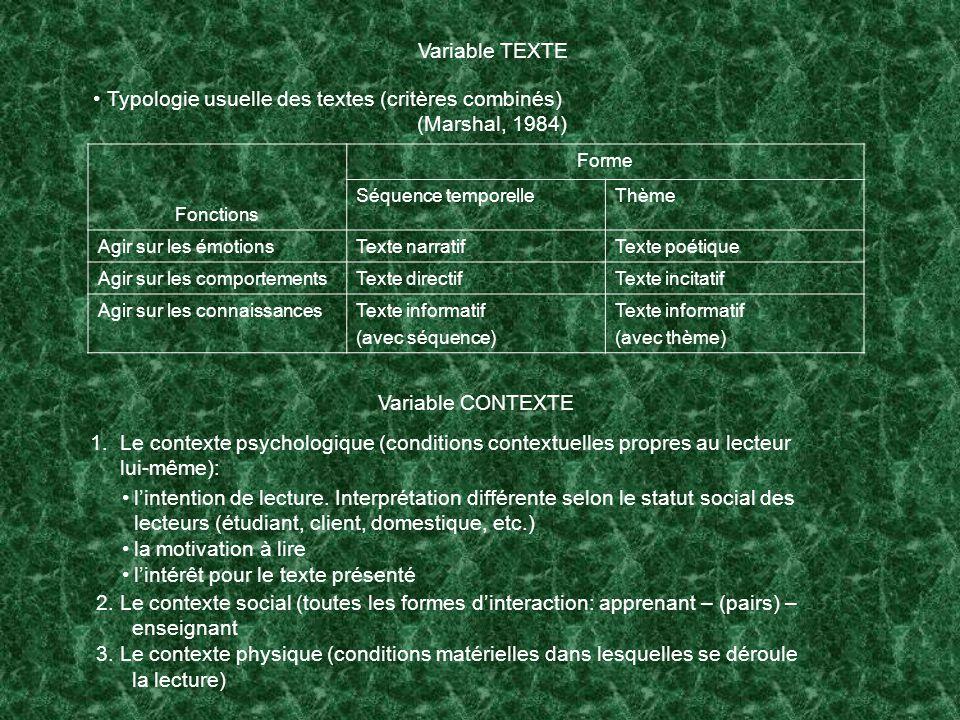 Typologie usuelle des textes (critères combinés) (Marshal, 1984)