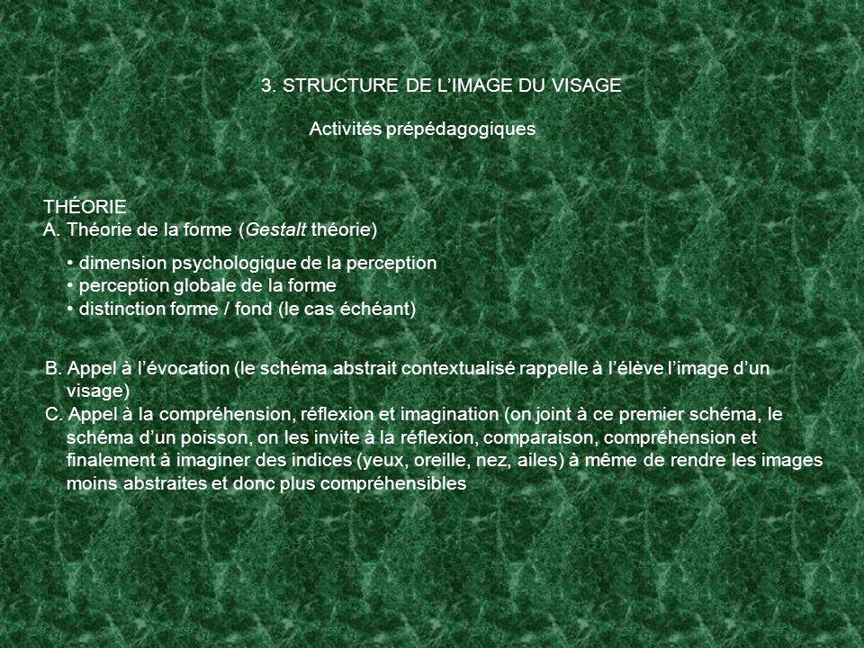 3. STRUCTURE DE L'IMAGE DU VISAGE