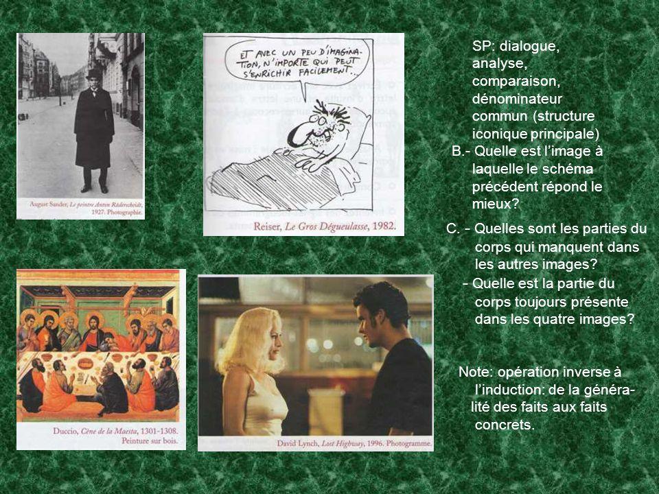 SP: dialogue, analyse, comparaison, dénominateur commun (structure iconique principale)