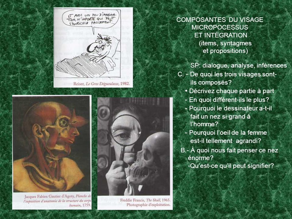 COMPOSANTES DU VISAGE MICROPOCESSUS. ET INTÉGRATION. (items, syntagmes. et propositions) SP: dialogue, analyse, inférences.