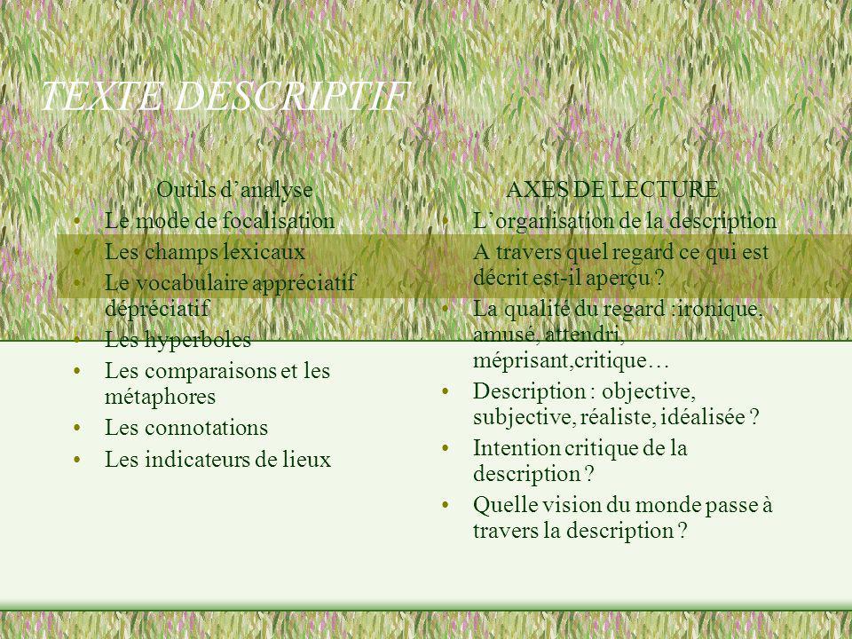 TEXTE DESCRIPTIF Outils d'analyse Le mode de focalisation