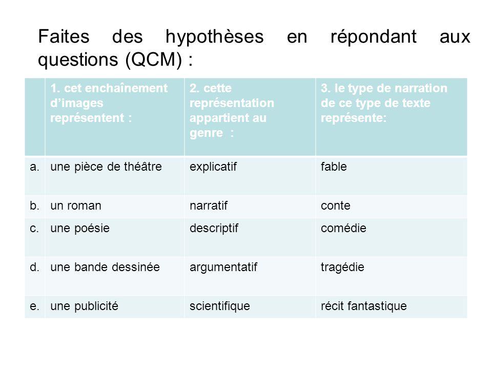 Faites des hypothèses en répondant aux questions (QCM) :