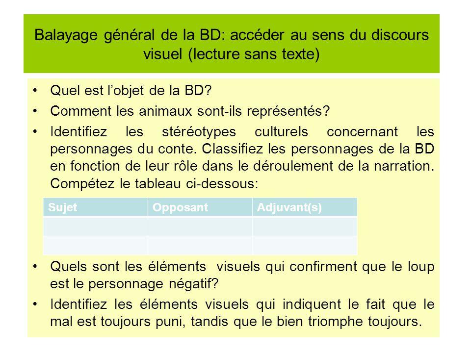 Balayage général de la BD: accéder au sens du discours visuel (lecture sans texte)