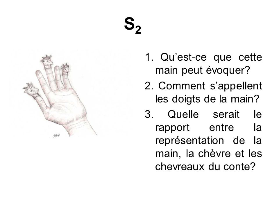 S2 1. Qu'est-ce que cette main peut évoquer