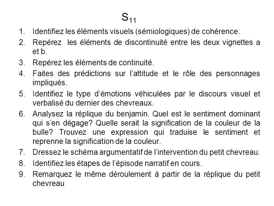 S11 Identifiez les éléments visuels (sémiologiques) de cohérence.