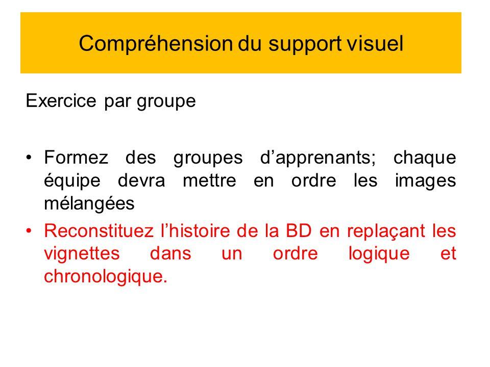 Compréhension du support visuel