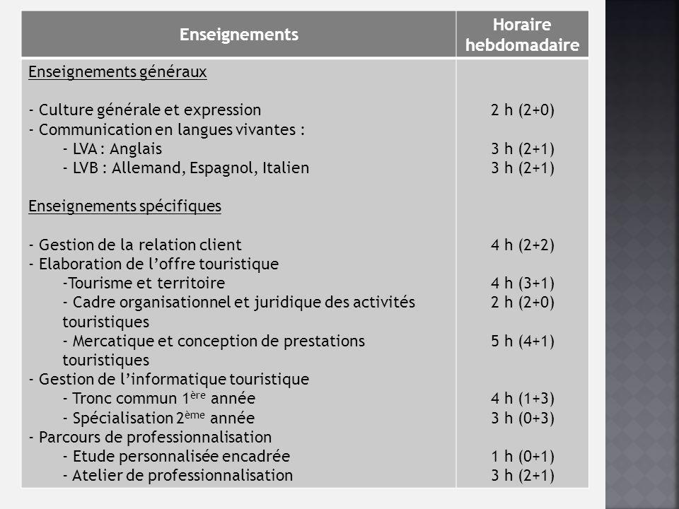 Enseignements Horaire hebdomadaire