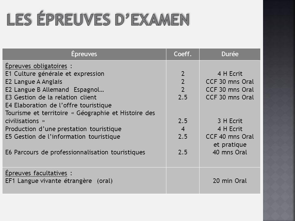 CCF 40 mns Oral et pratique