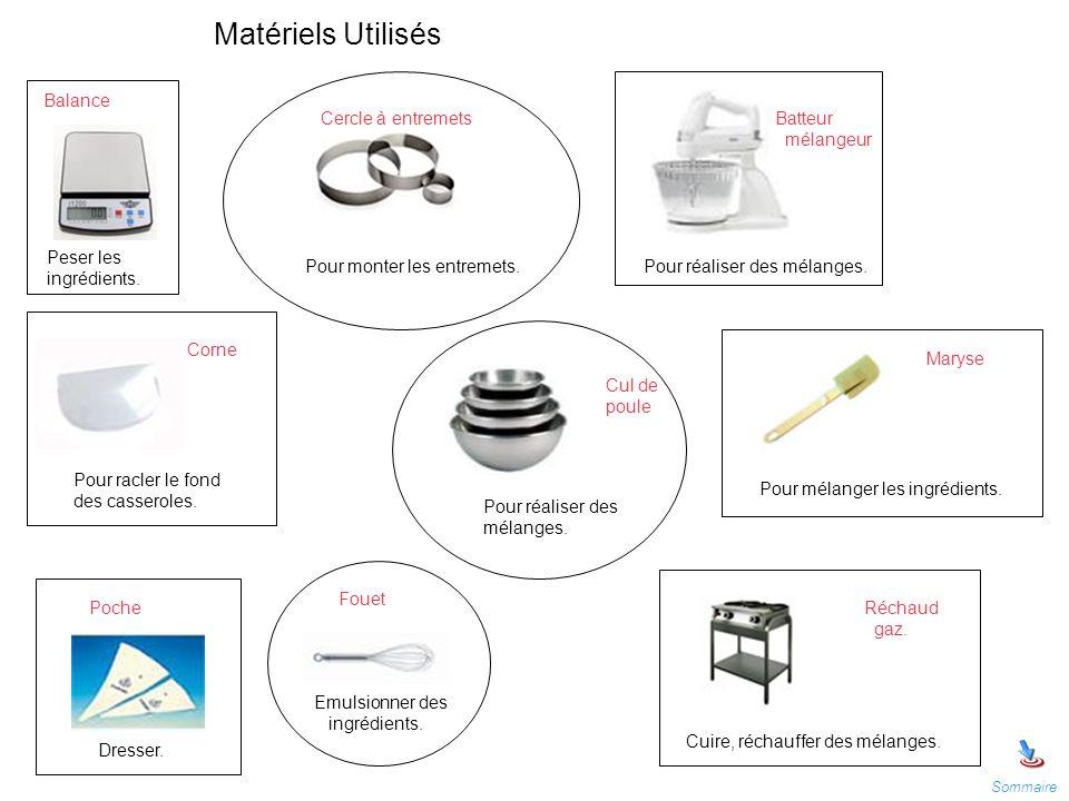 Matériels Utilisés Balance Cercle à entremets Batteur mélangeur