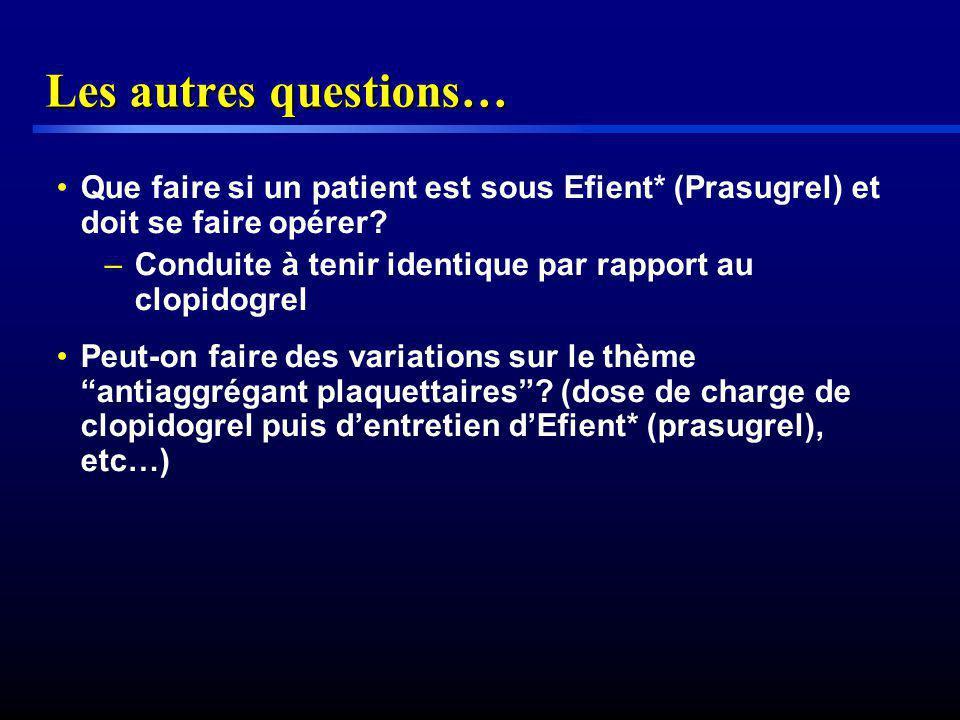 Les autres questions… Que faire si un patient est sous Efient* (Prasugrel) et doit se faire opérer
