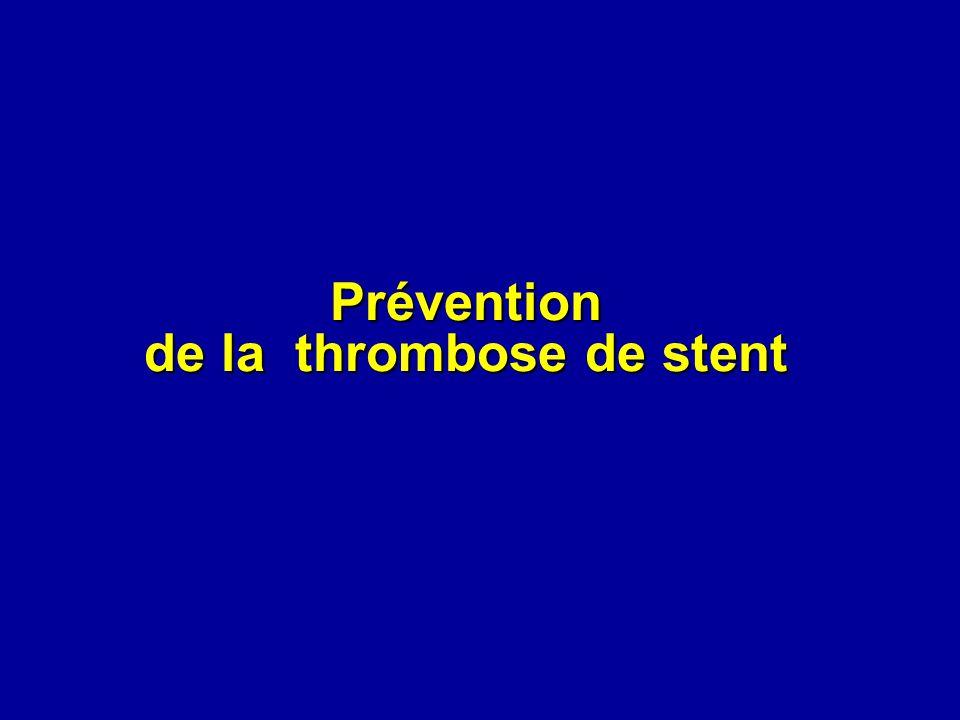 Prévention de la thrombose de stent