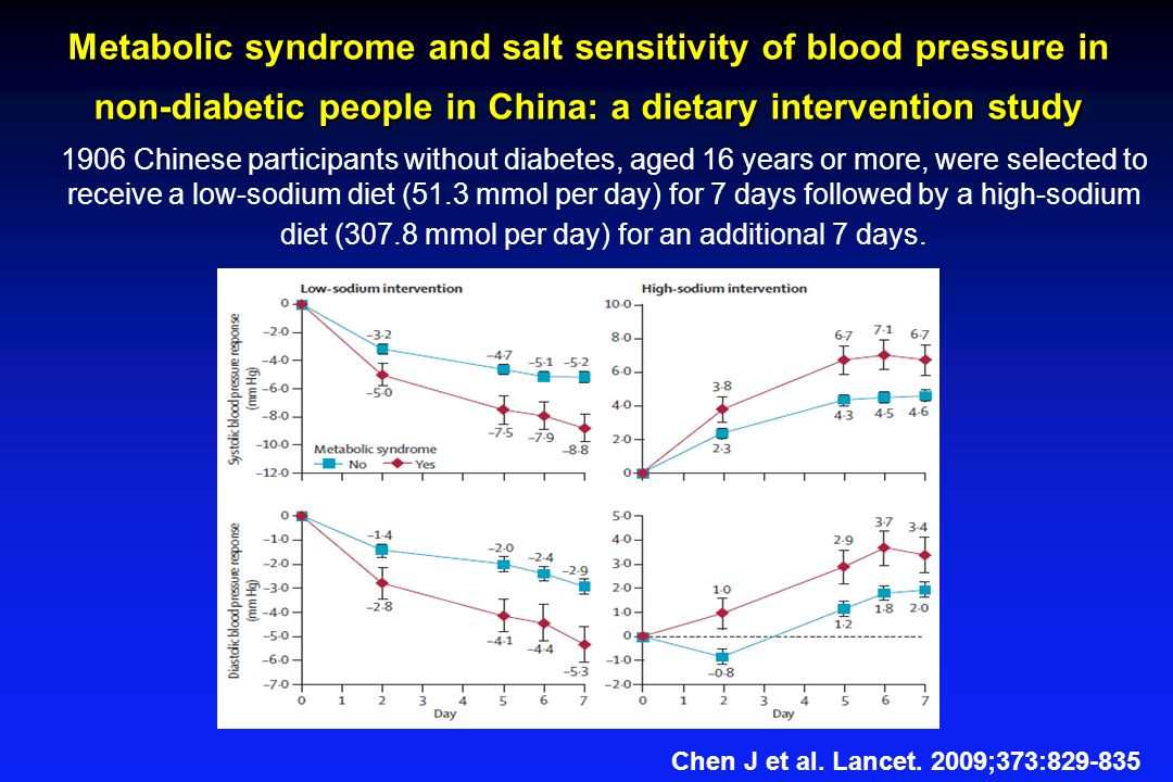Metabolic syndrome and salt sensitivity of blood pressure in non-diabetic people in China: a dietary intervention study