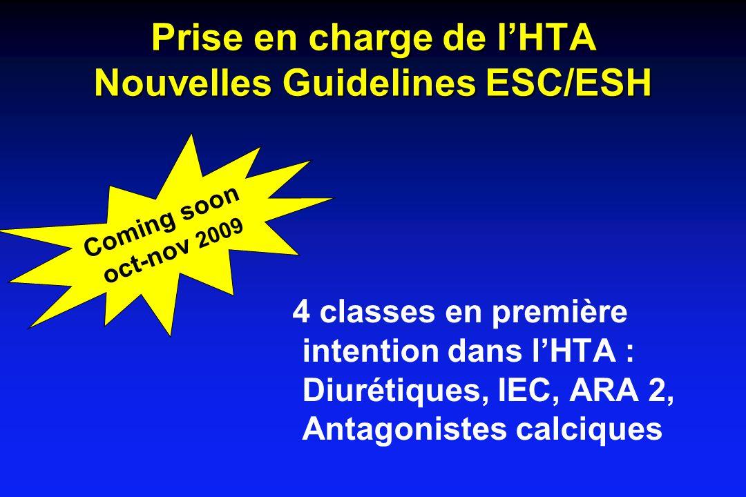 Prise en charge de l'HTA Nouvelles Guidelines ESC/ESH