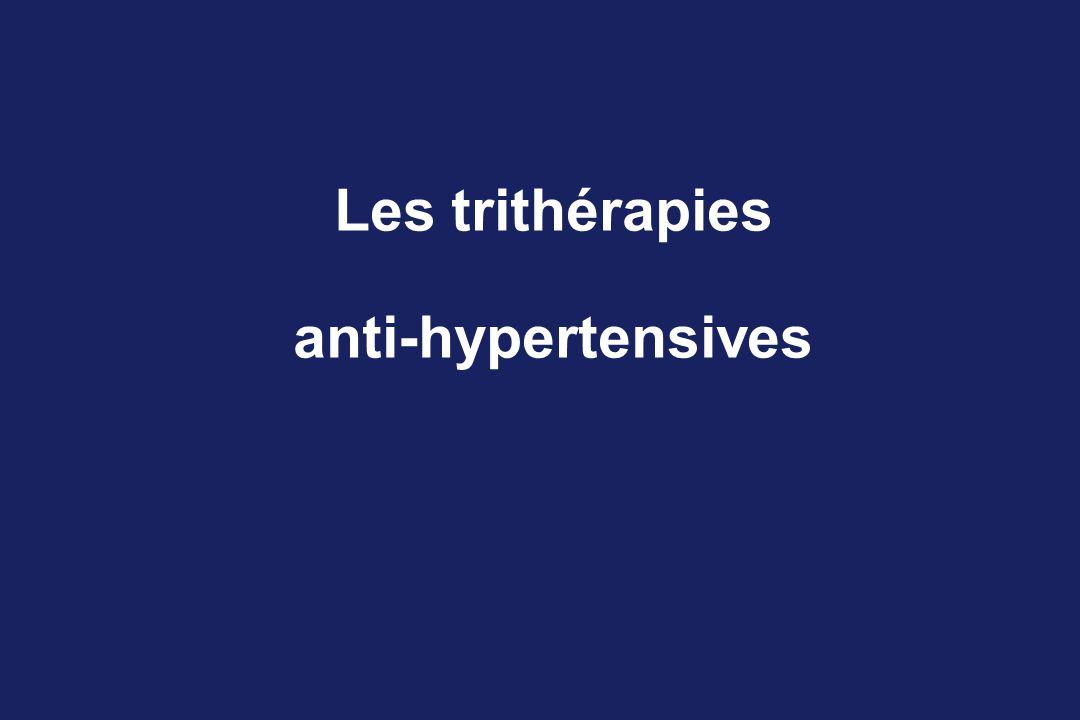 Les trithérapies anti-hypertensives