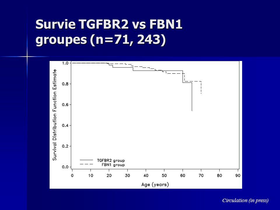 Survie TGFBR2 vs FBN1 groupes (n=71, 243)