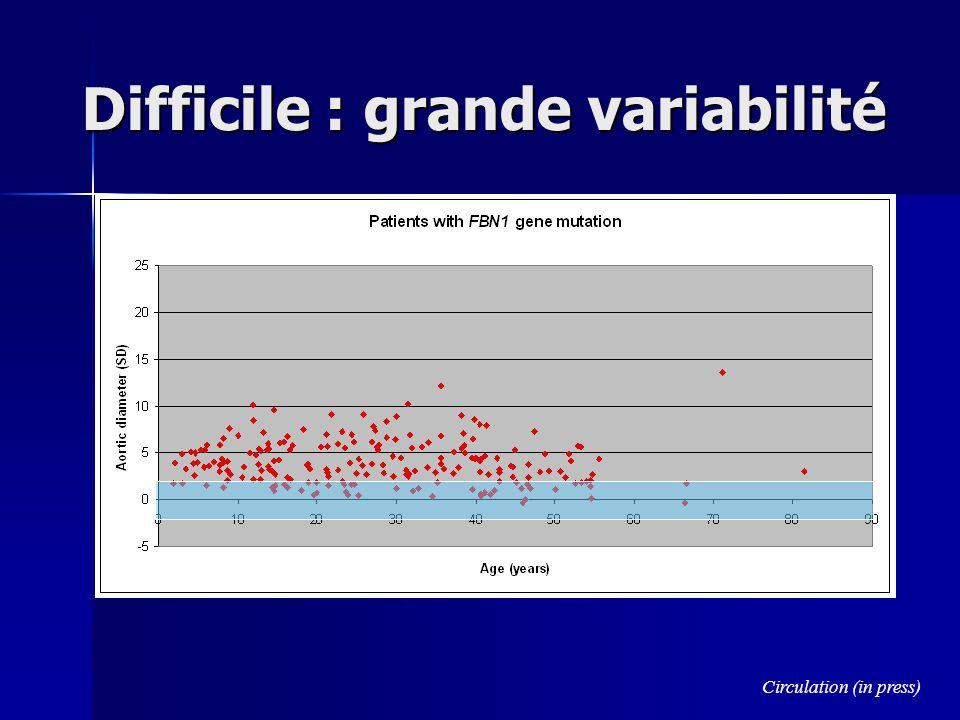 Difficile : grande variabilité