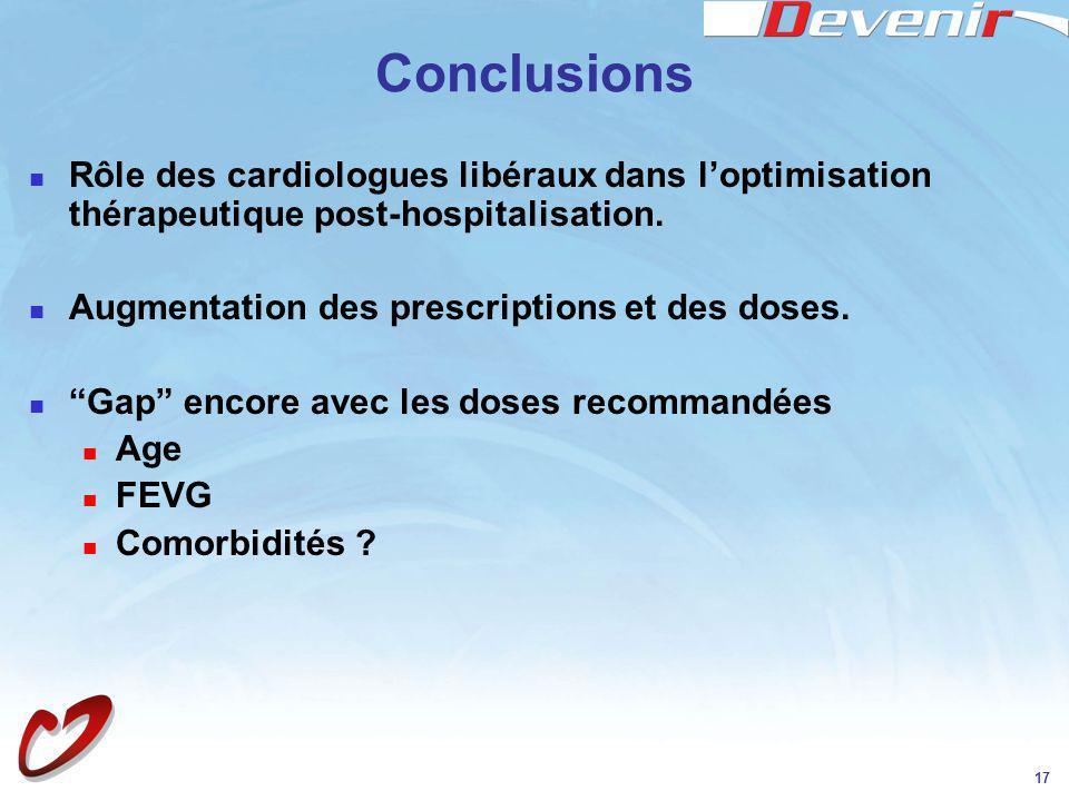 Conclusions Rôle des cardiologues libéraux dans l'optimisation thérapeutique post-hospitalisation. Augmentation des prescriptions et des doses.