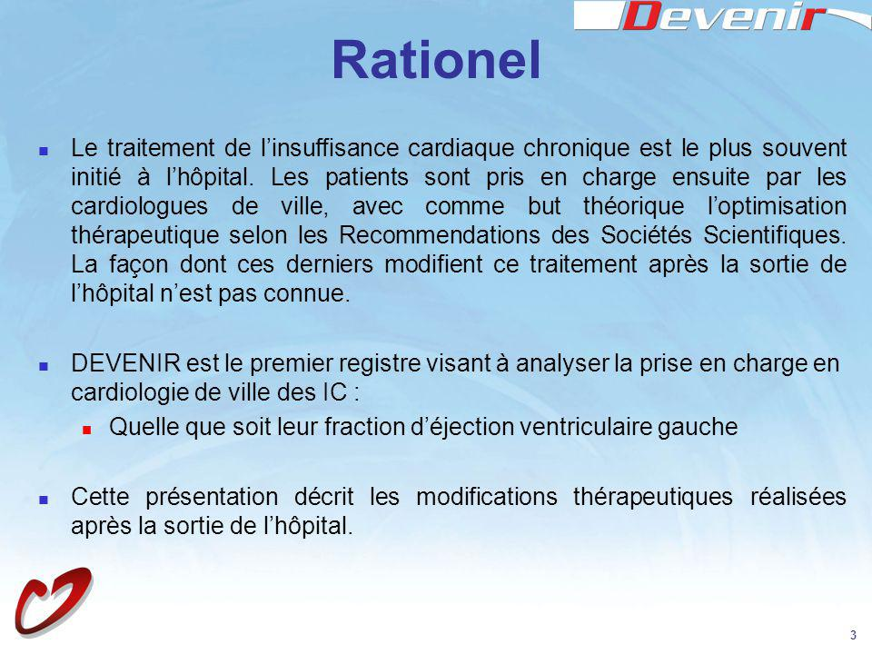 Rationel