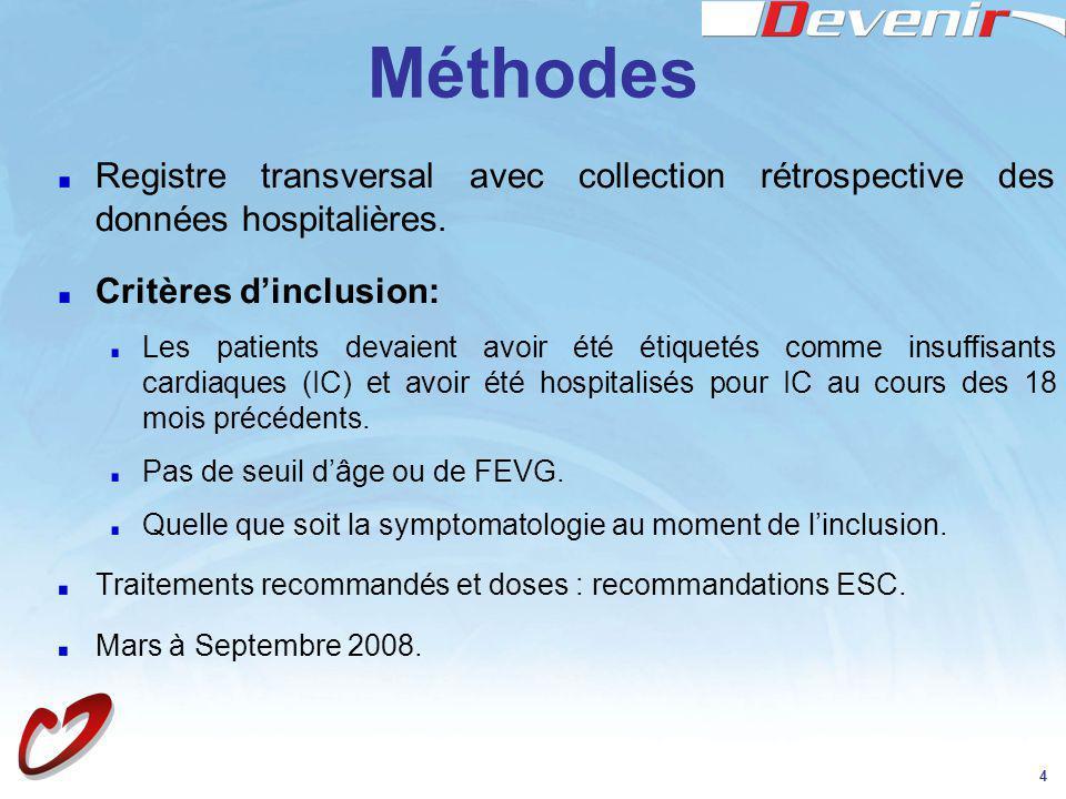 Méthodes Registre transversal avec collection rétrospective des données hospitalières. Critères d'inclusion: