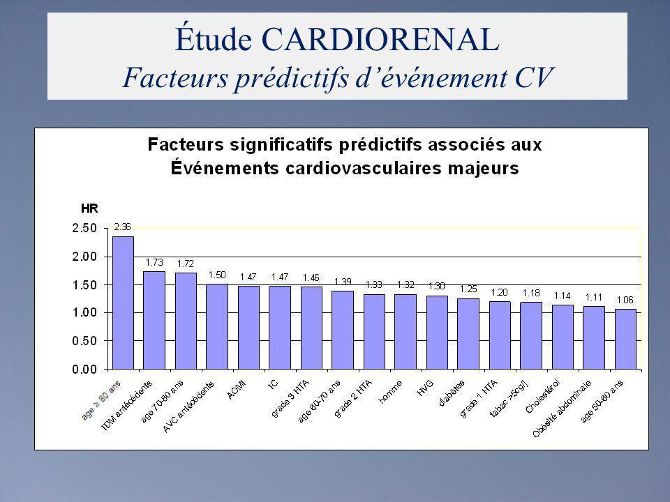 Étude CARDIORENAL Facteurs prédictifs d'événement CV