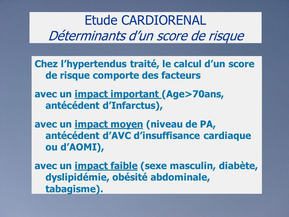 Etude CARDIORENAL Déterminants d'un score de risque