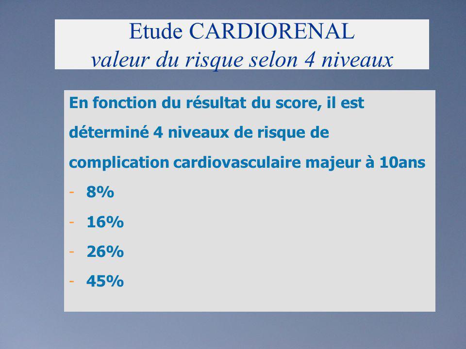 Etude CARDIORENAL valeur du risque selon 4 niveaux