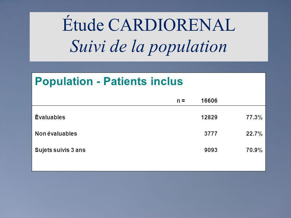 Étude CARDIORENAL Suivi de la population Population - Patients inclus