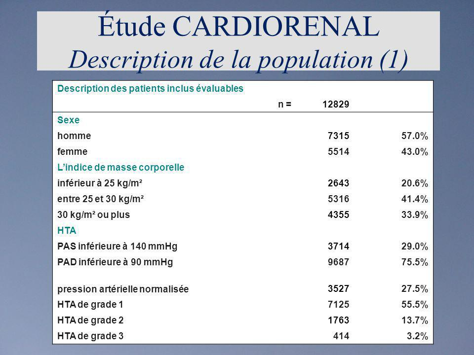 Étude CARDIORENAL Description de la population (1)